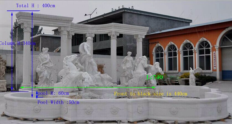 World Famous Marble Trevi Fountains Replica Luxurious Marble Fountains Size